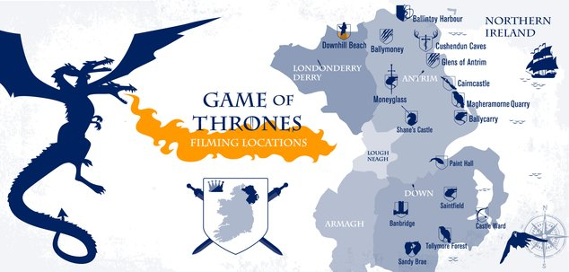 Game of Thrones road trip of Northern Ireland